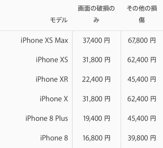 AppleCare 修理 保証外