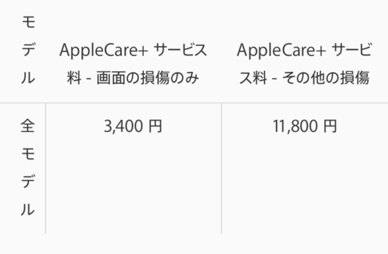 AppleCare 修理料金
